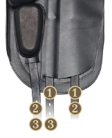 Performance Dressage Shoulder Blocks